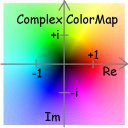 color map for the complex plane