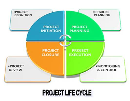 project manager definition