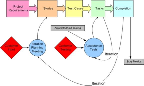 software testing terminology and methodology pdf