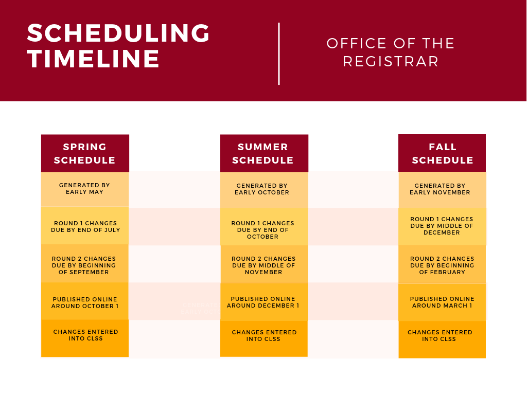 Umsl Academic Calendar 2022.Scheduling Calendars Important Dates Umsl